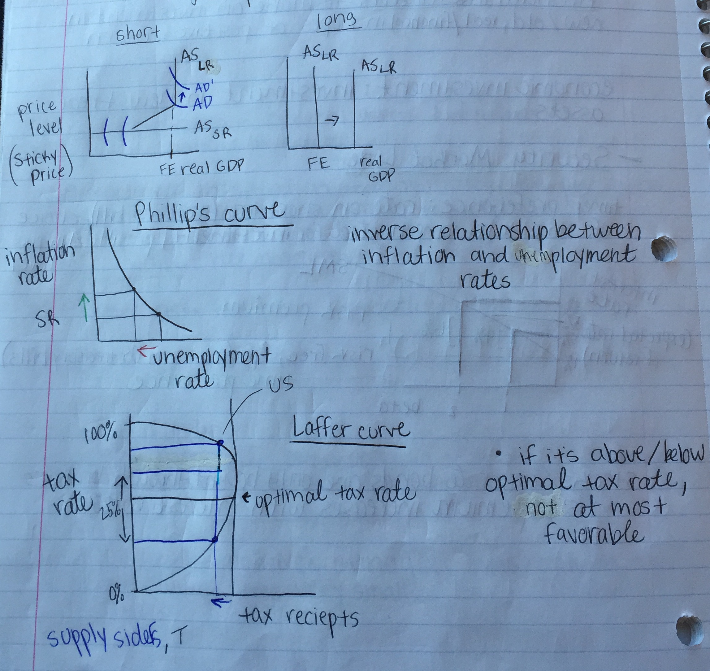 ECON 1010 - Class Notes - Week 13