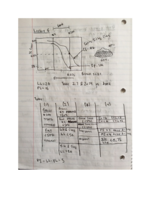 UMass - CE-ENGIN 320 - Class Notes - Week 3