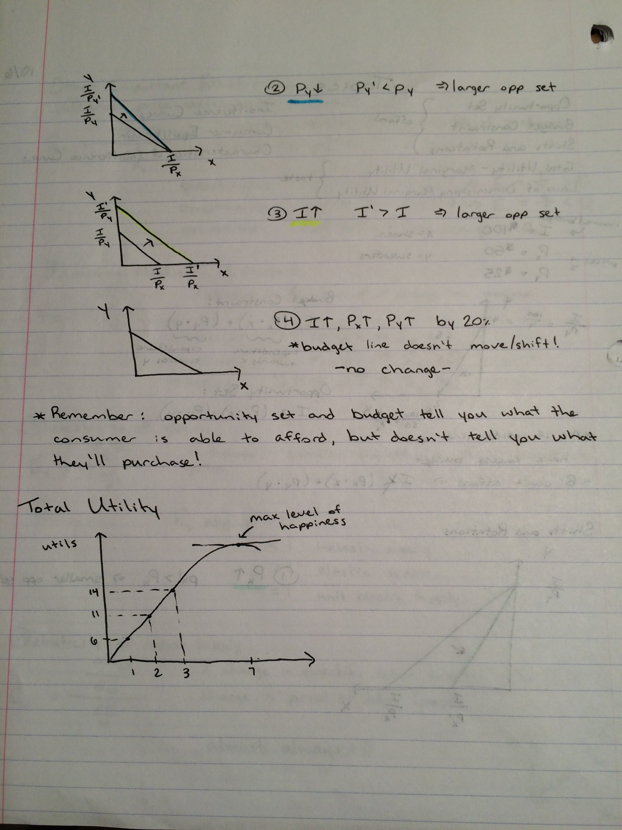 ECON 101 - Class Notes - Week 2