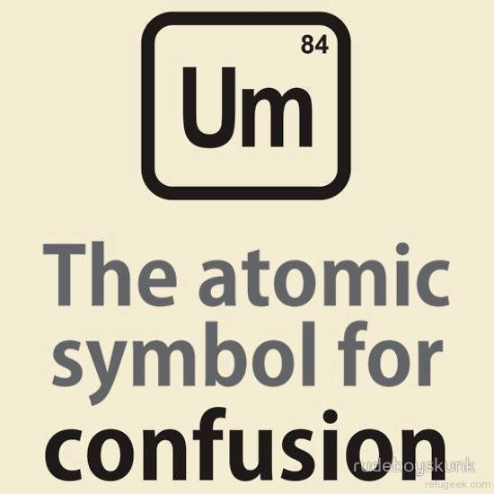 What are derived units?