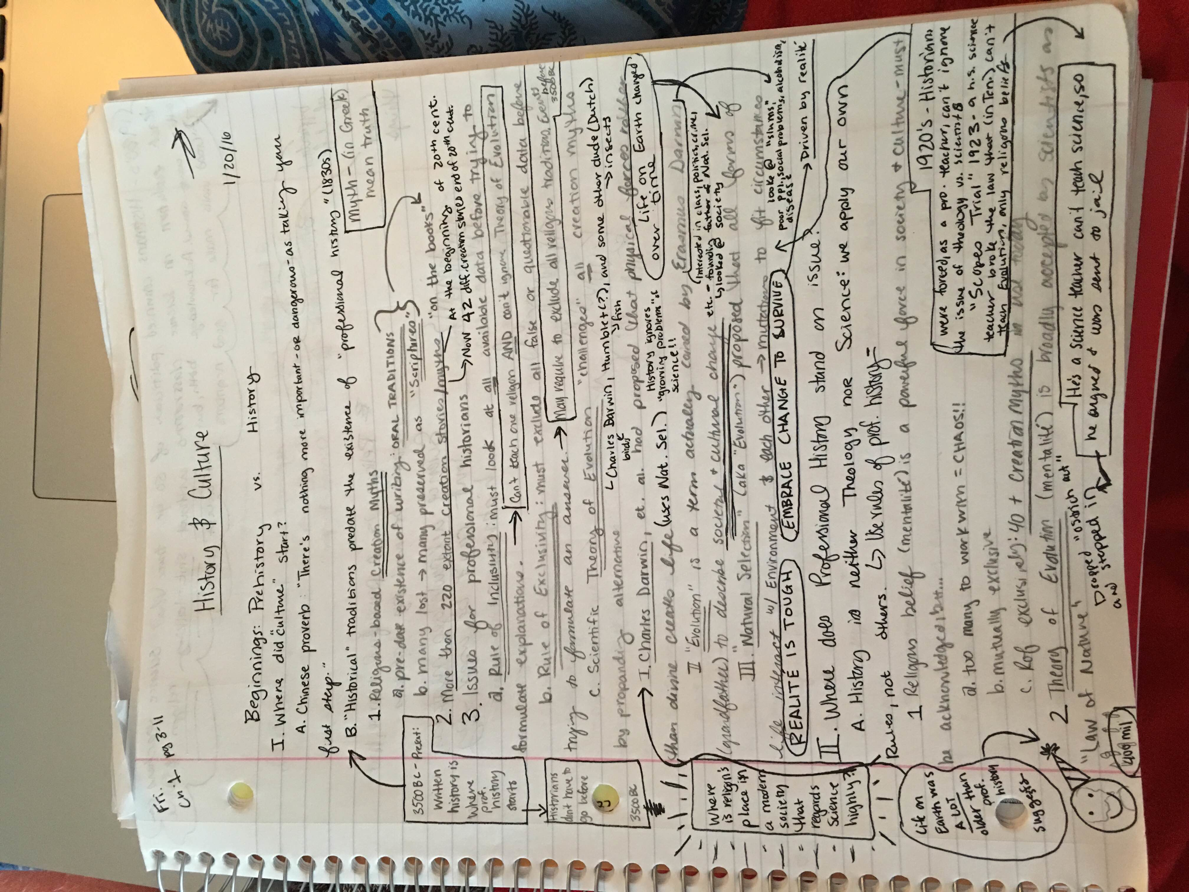 HIS 1110 - Class Notes - Week 2