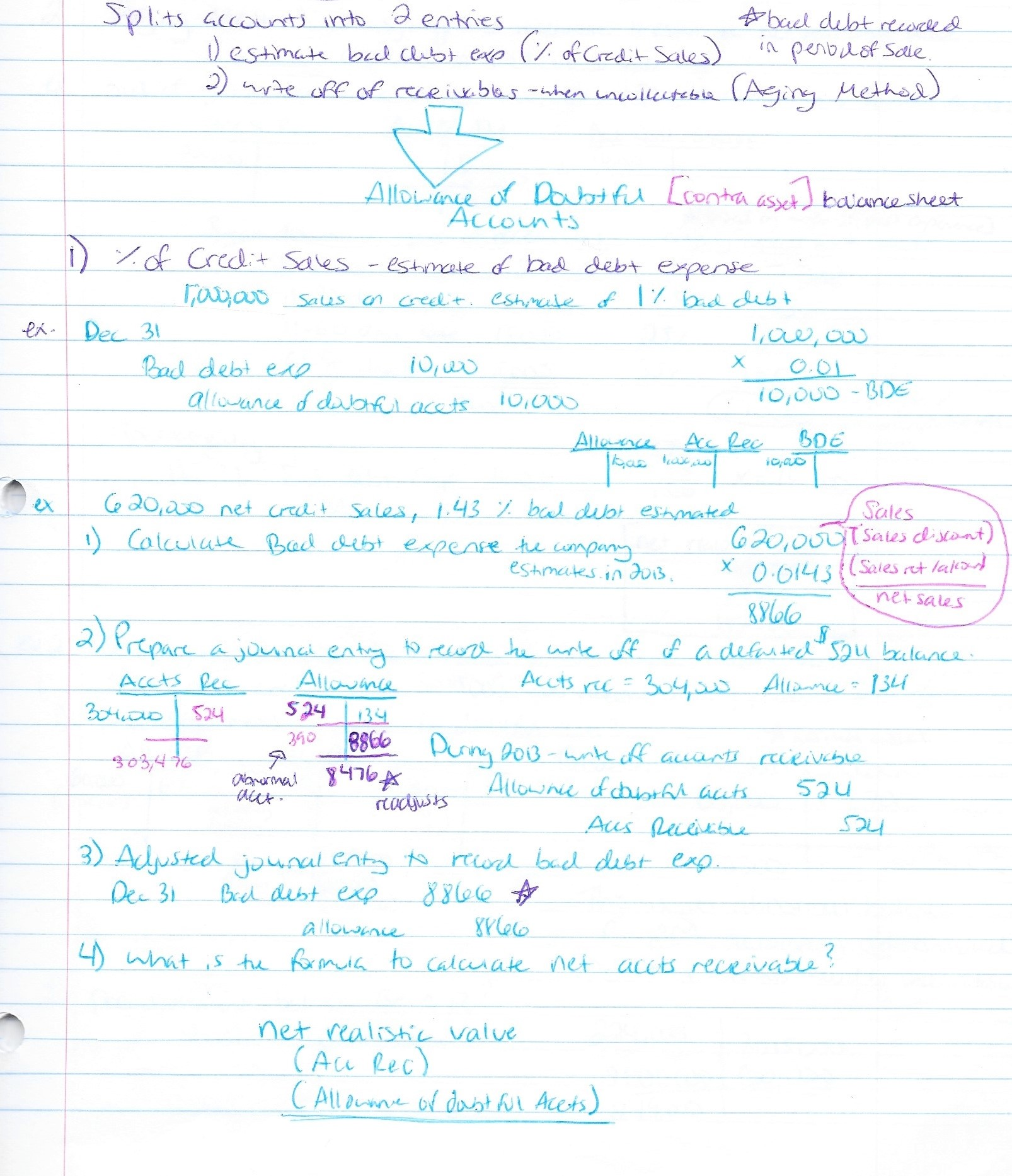 ACCT 2110 - Class Notes