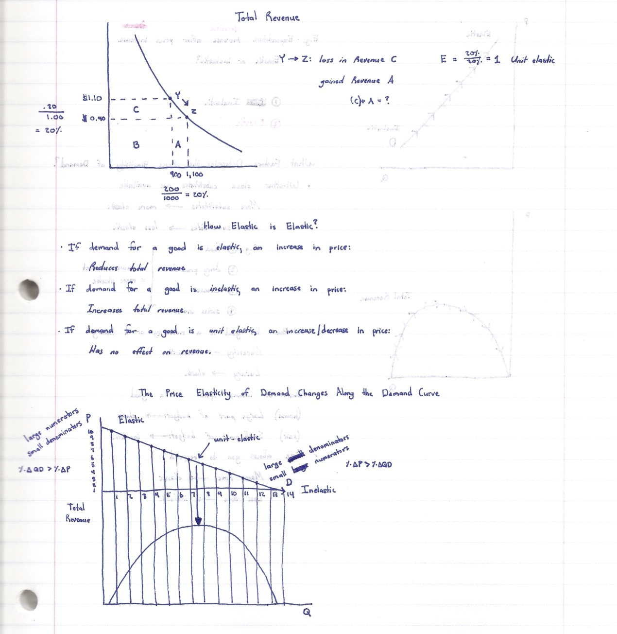ECON 20811 - Class Notes - Week 2
