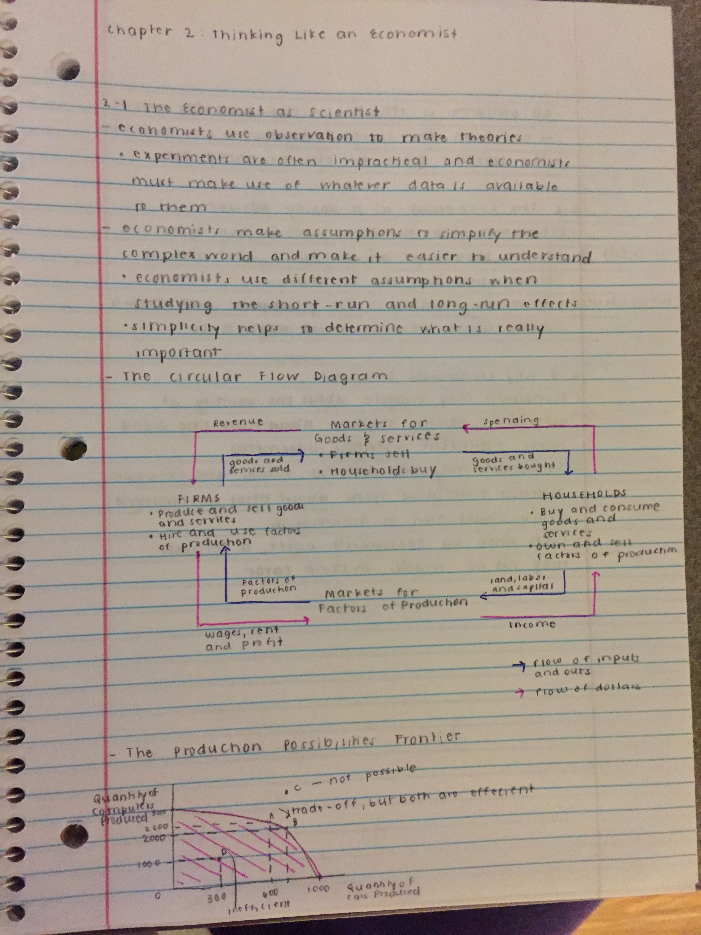 ECON 10223 - Class Notes - Week 2