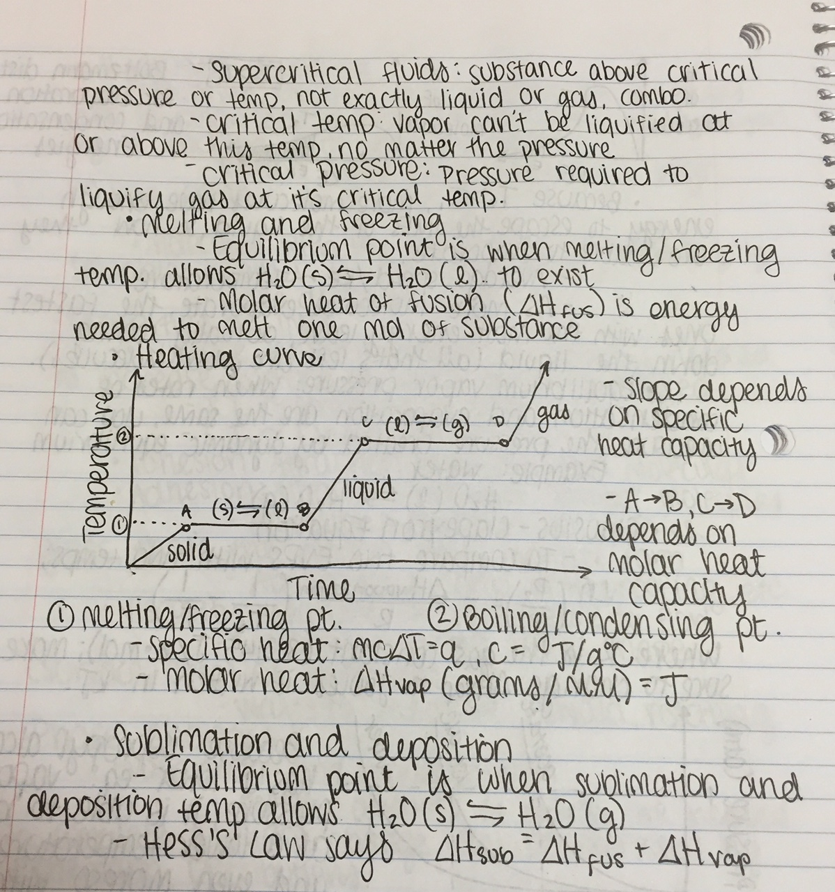 CH 102 - Class Notes - Week 4