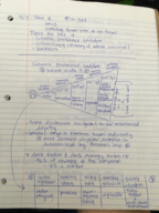 PHY 1455 - Class Notes - Week 12