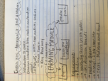 BYUI - ENGL 335 - Class Notes - Week 1
