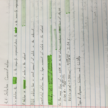 CHM 2045 - Class Notes - Week 2