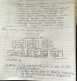 PSC 2302 - Class Notes - Week 1