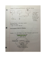 ECON 200 - Class Notes - Week 14