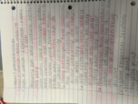 CHM 103 - Class Notes - Week 3
