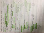 CHM 2045 - Class Notes - Week 11