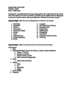 MUS 014 - Study Guide