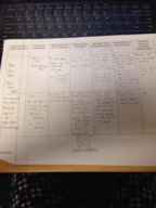 WGSS 202 - Class Notes - Week 7