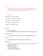 Belmont University - MKT 3210 - Study Guide - Final