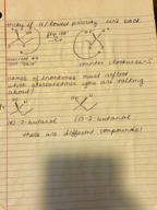 CHM 2210 - Class Notes - Week 10