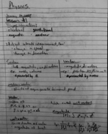 PHYS 172 - Study Guide