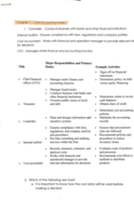 INTB 3320 - Study Guide