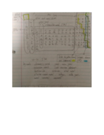 CHChemistry 1010 - Class Notes - Week 1