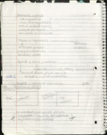 PSY 3401 - Class Notes - Week 2