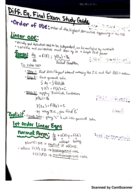 246 study guide