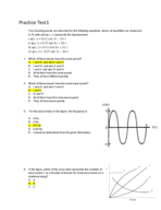 in the figure, which of the curves best represents the variation of wave speed as a function of tension for transverse waves on a stretched string?