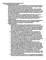 SPAN 2304 - Study Guide