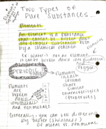 introductory chemistry notes