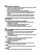 COMM 1500 - Study Guide