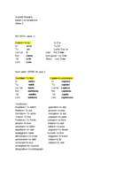 Fashion Institute of Technology - IT 122803 - Class Notes...