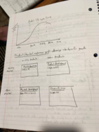 Tulane - MKTG 3010 - Class Notes - Week 3