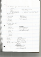 SPANISH 103 - Class Notes - Week 6