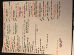 Cal State Fullerton - ACCT 201 - Study Guide - Midterm