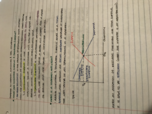 ECON 2106 - Class Notes - Week 6