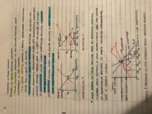 ECON 2106 - Class Notes - Week 7