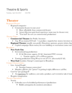 Cal State Fullerton - COMM 346 - Class Notes - Week 9