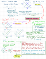 ECON 101 - Class Notes - Week 7