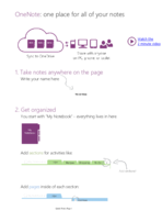 What is the purpose of OneNote?