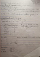 college math notes