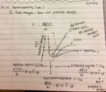 CHM 118 - Class Notes - Week 3