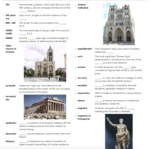 Texas State - ART 2313 - Study Guide - Midterm