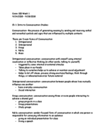 Lane Community College - COMM 100 - Class Notes - Week 1