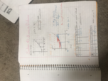 Texas State - CAL 2471 - Study Guide - Midterm