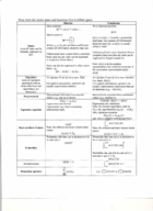PHY 4606 - Class Notes - Week 3