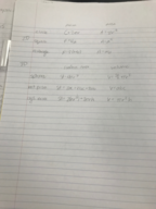 Penn State - PHYS - Class Notes - Week 4