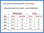 Nominal GDP is affected by what?