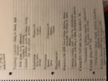 Dixie State University - PSYCH 1010 - Class Notes - Week 2
