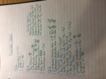 URI - PHY 203 - Study Guide - Midterm
