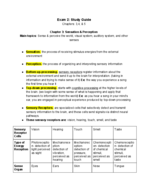 PSY 1113 - Study Guide