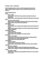 PSY 246 - Study Guide